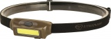 Streamlight Bandit Headlamp White/Green - BRK-STR61707