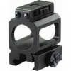 Streamlights STRION RAIL MOUNT - 74200